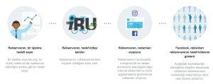 facebook-reklam-nasil-ulasilir1